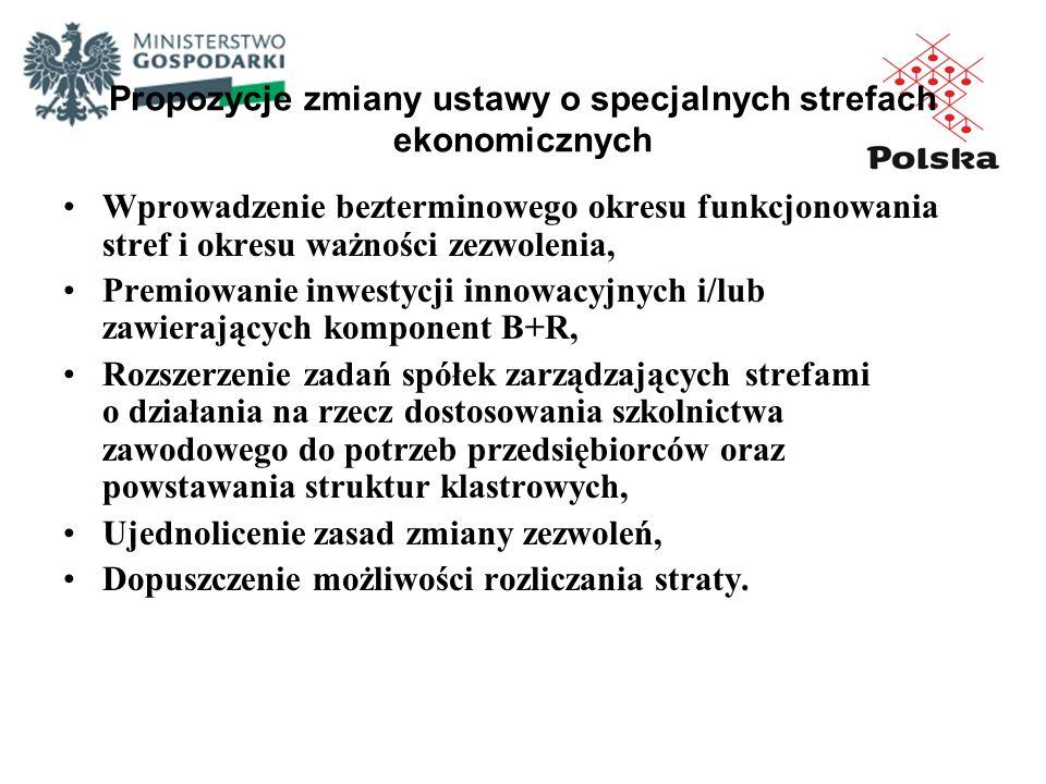 Propozycje zmiany ustawy o specjalnych strefach ekonomicznych Wprowadzenie bezterminowego okresu funkcjonowania stref i okresu ważności zezwolenia, Pr