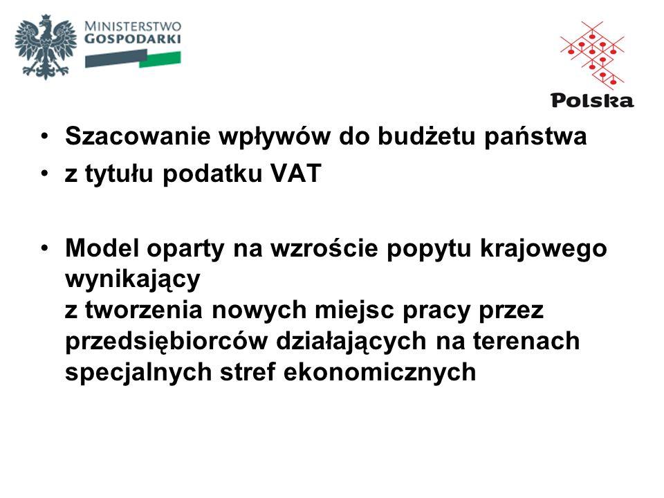 Szacowanie wpływów do budżetu państwa z tytułu podatku VAT Model oparty na wzroście popytu krajowego wynikający z tworzenia nowych miejsc pracy przez