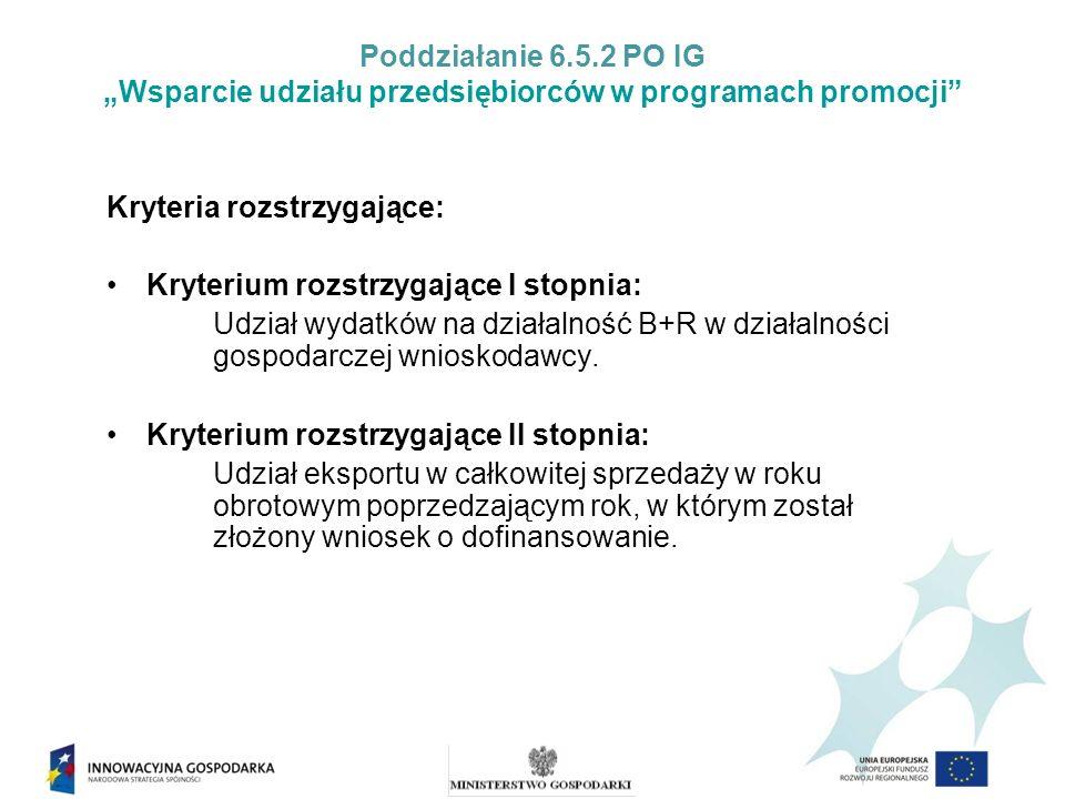 Poddziałanie 6.5.2 PO IG Wsparcie udziału przedsiębiorców w programach promocji Kryteria rozstrzygające: Kryterium rozstrzygające I stopnia: Udział wydatków na działalność B+R w działalności gospodarczej wnioskodawcy.