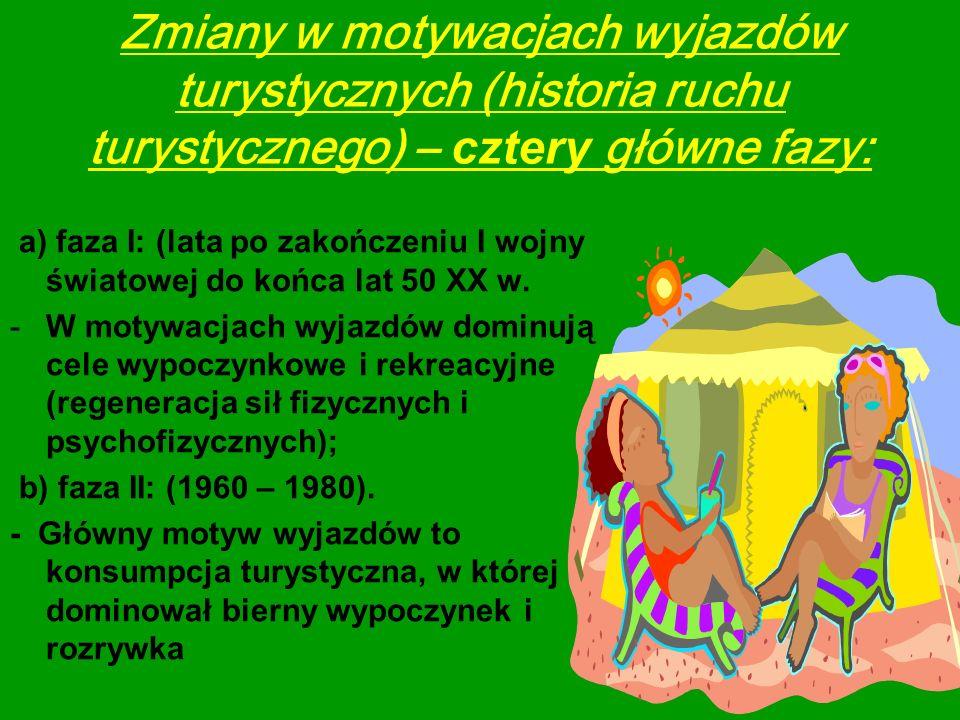 Wyróżniamy: Kolonie letnie (szacunkowy czas trwania od 21 do 26 dni, lub 14-21 dni) Kolonie zimowe (szacunkowy czas trwania 10 – 14 dni) Kolonie zdrowotne (szacunkowy czas trwania od 26 do 40 dni).