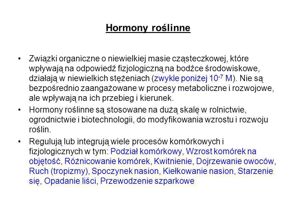 Czy termin hormon, w odniesieniu do substancji roślinnych, jest uzasadniony.