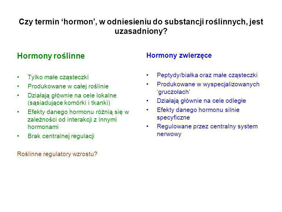 Klasyfikacja hormonów roślinnych Główne klasy hormonów roślinnych Auksyny Cytokininy Gibereliny Kwas abscysynowy (ABA) Etylen Substancje hormono-podobne produkowane przez rośliny Poliaminy Kwas jasmonowy Kwas salicylowy Brassinosteroidy Florigeny Fitochrom (fotoreceptor) Tlenek azotu