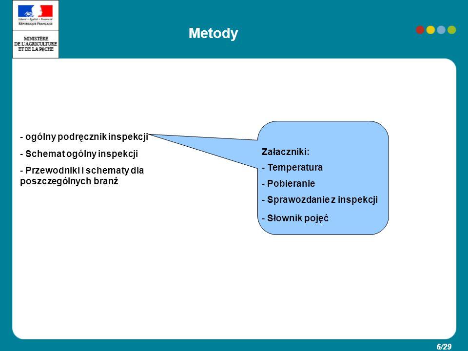6/29 - ogólny podręcznik inspekcji - Schemat ogólny inspekcji - Przewodniki i schematy dla poszczególnych branż Załaczniki: - Temperatura - Pobieranie
