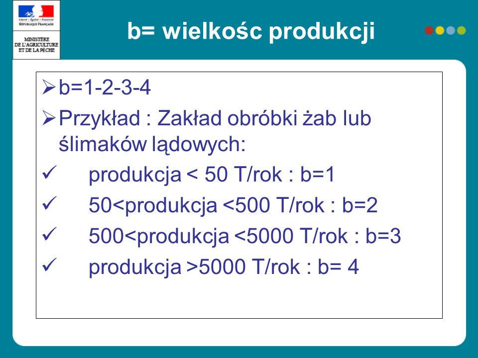 b= wielkośc produkcji b=1-2-3-4 Przykład : Zakład obróbki żab lub ślimaków lądowych: produkcja < 50 T/rok : b=1 50<produkcja <500 T/rok : b=2 500<prod