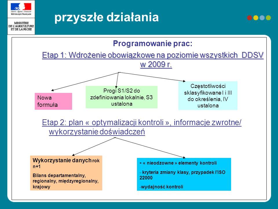 Programowanie prac: Etap 1: Wdrożenie obowiązkowe na poziomie wszystkich DDSV w 2009 r. Etap 2: plan « optymalizacji kontroli », informacje zwrotne/ w