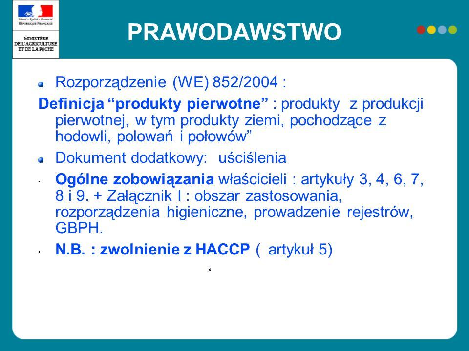 Zasygnalizowane problemy Wiedza producentów Przestrzeganie kanałów dystrybucyjnych Kontrole urzędowe Przestrzeganie 852/2004 Kontrola powiązanych zagrożeń zdrowotnych Przestrzeganie limitów ilościowych produktów pierwotnych