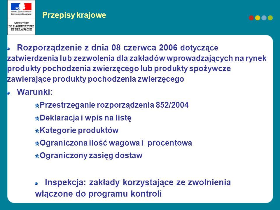Rozporządzenie z dnia 08 czerwca 2006 dotyczące zatwierdzenia lub zezwolenia dla zakładów wprowadzających na rynek produkty pochodzenia zwierzęcego lub produkty spożywcze zawierające produkty pochodzenia zwierzęcego Warunki: Przestrzeganie rozporządzenia 852/2004 Deklaracja i wpis na listę Kategorie produktów Ograniczona ilość wagowa i procentowa Ograniczony zasięg dostaw Inspekcja: zakłady korzystające ze zwolnienia włączone do programu kontroli Przepisy krajowe