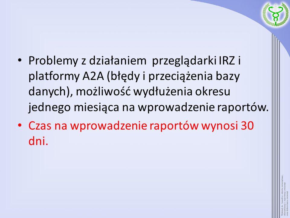 Problemy z działaniem przeglądarki IRZ i platformy A2A (błędy i przeciążenia bazy danych), możliwość wydłużenia okresu jednego miesiąca na wprowadzeni
