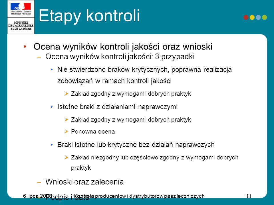 6 lipca 2008Kontrola producentów i dystrybutorów pasz leczniczych11 Ocena wyników kontroli jakości oraz wnioski –Ocena wyników kontroli jakości: 3 prz