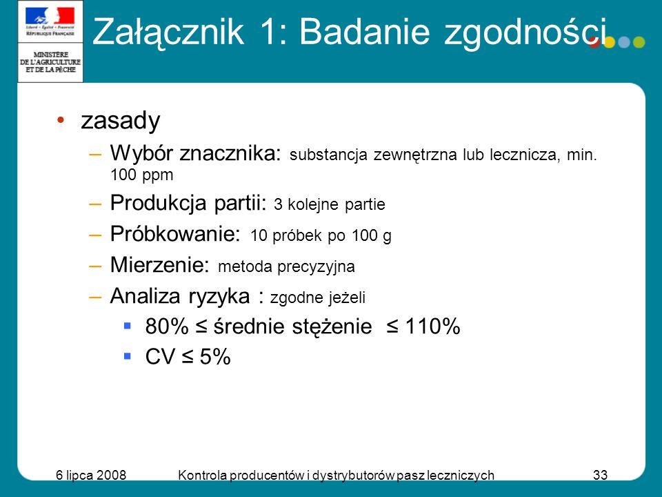 6 lipca 2008Kontrola producentów i dystrybutorów pasz leczniczych33 Załącznik 1: Badanie zgodności zasady –Wybór znacznika: substancja zewnętrzna lub