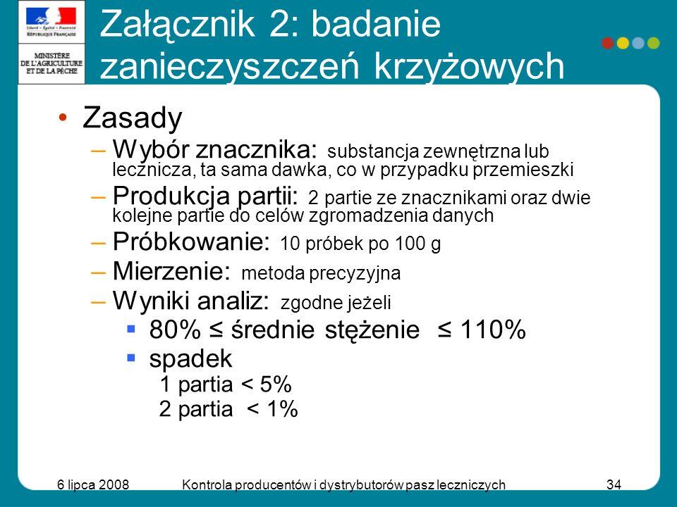 6 lipca 2008Kontrola producentów i dystrybutorów pasz leczniczych34 Załącznik 2: badanie zanieczyszczeń krzyżowych Zasady –Wybór znacznika: substancja