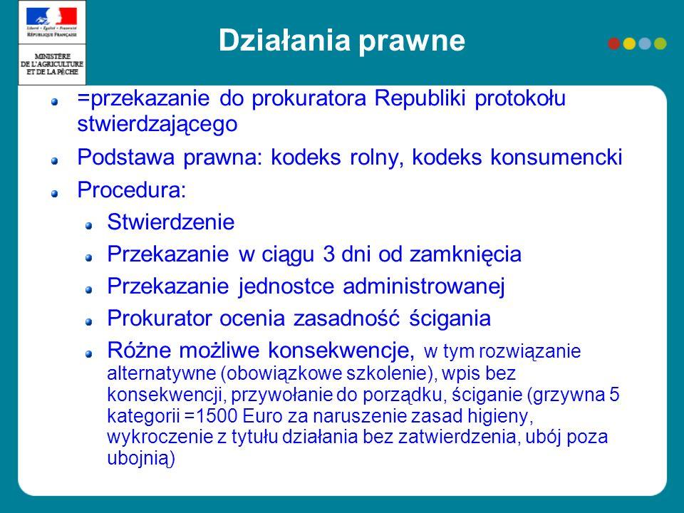 Działania prawne =przekazanie do prokuratora Republiki protokołu stwierdzającego Podstawa prawna: kodeks rolny, kodeks konsumencki Procedura: Stwierdz