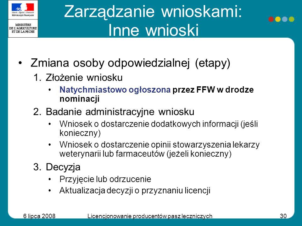 6 lipca 2008Licencjonowanie producentów pasz leczniczych30 Zmiana osoby odpowiedzialnej (etapy) 1.Złożenie wniosku Natychmiastowo ogłoszona przez FFW