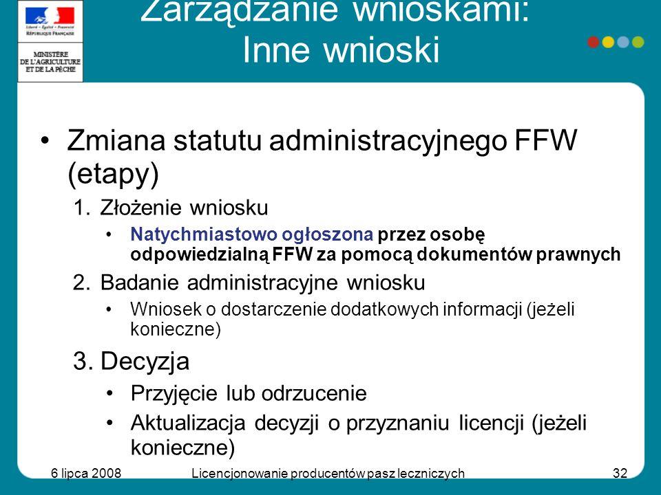 6 lipca 2008Licencjonowanie producentów pasz leczniczych32 Zmiana statutu administracyjnego FFW (etapy) 1.Złożenie wniosku Natychmiastowo ogłoszona pr