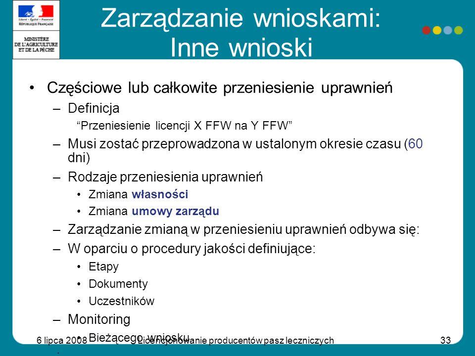 6 lipca 2008Licencjonowanie producentów pasz leczniczych33 Częściowe lub całkowite przeniesienie uprawnień –Definicja Przeniesienie licencji X FFW na