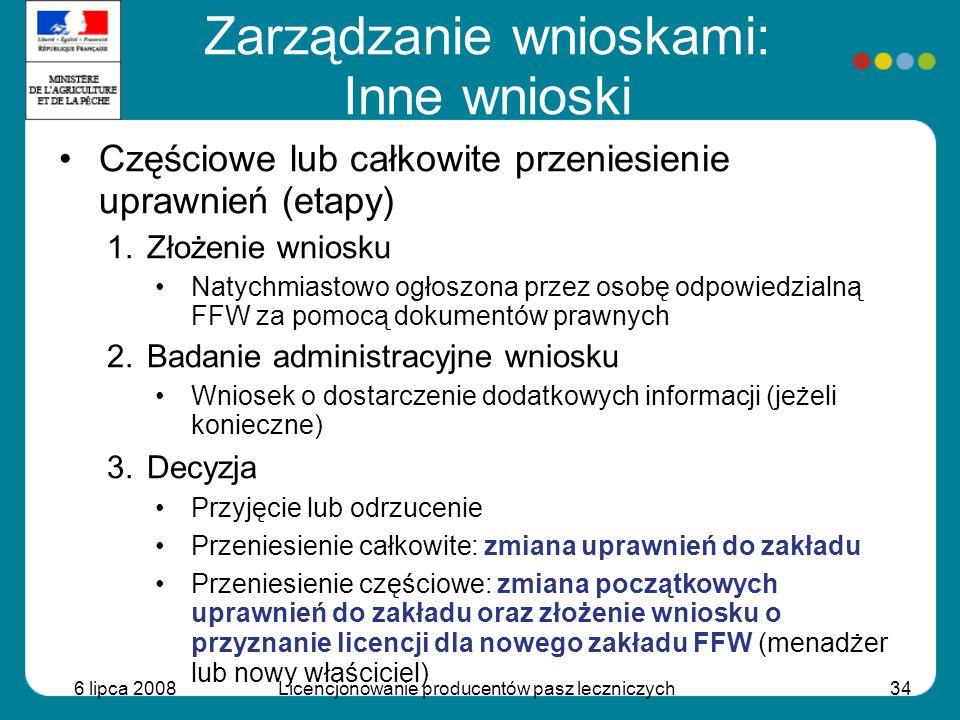 6 lipca 2008Licencjonowanie producentów pasz leczniczych34 Częściowe lub całkowite przeniesienie uprawnień (etapy) 1.Złożenie wniosku Natychmiastowo o