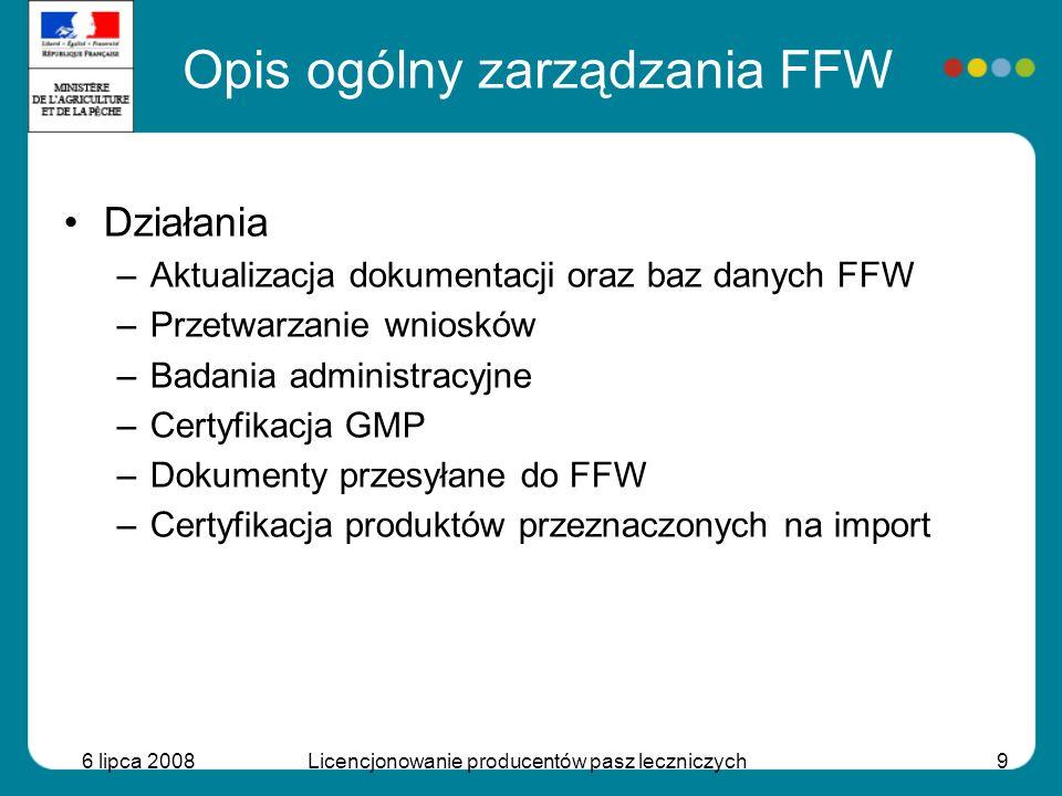 6 lipca 2008Licencjonowanie producentów pasz leczniczych9 Działania –Aktualizacja dokumentacji oraz baz danych FFW –Przetwarzanie wniosków –Badania ad