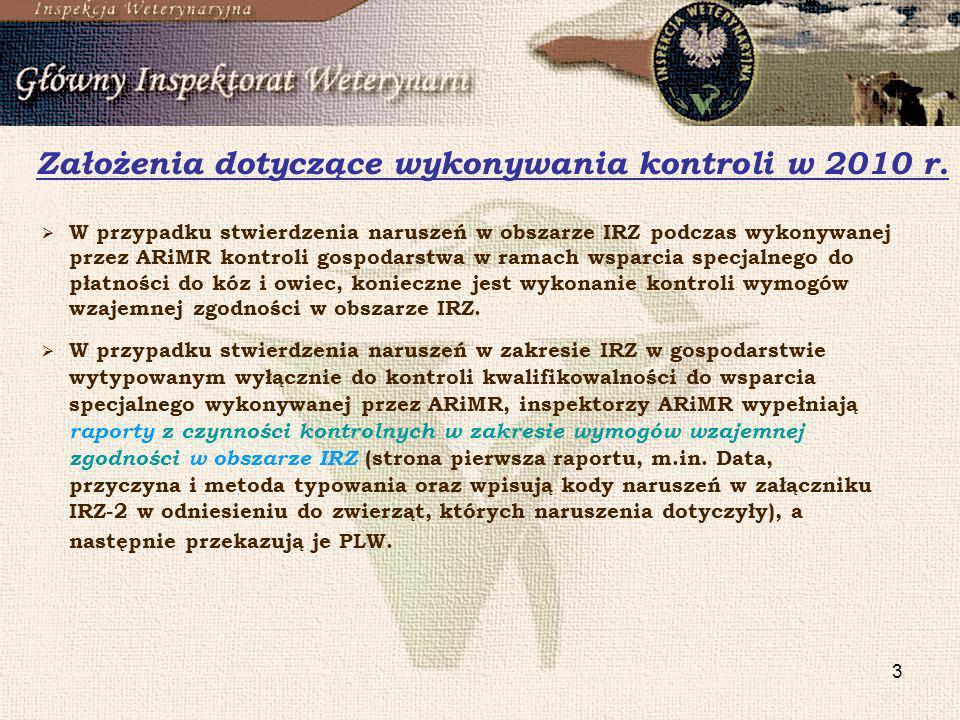 3 Założenia dotyczące wykonywania kontroli w 2010 r. W przypadku stwierdzenia naruszeń w zakresie IRZ w gospodarstwie wytypowanym wyłącznie do kontrol