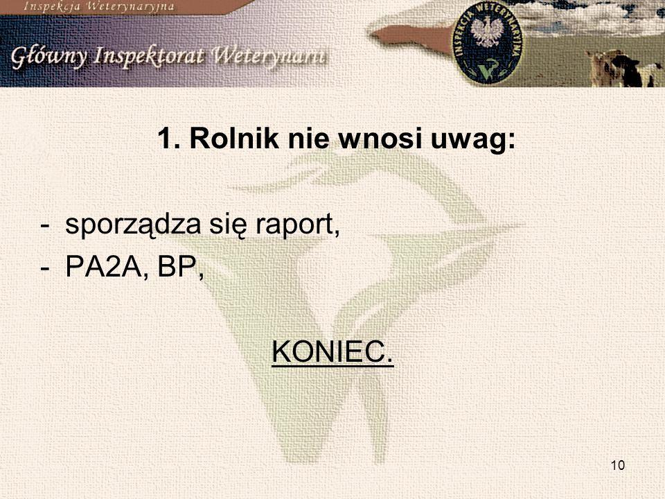 10 1. Rolnik nie wnosi uwag: -sporządza się raport, -PA2A, BP, KONIEC.