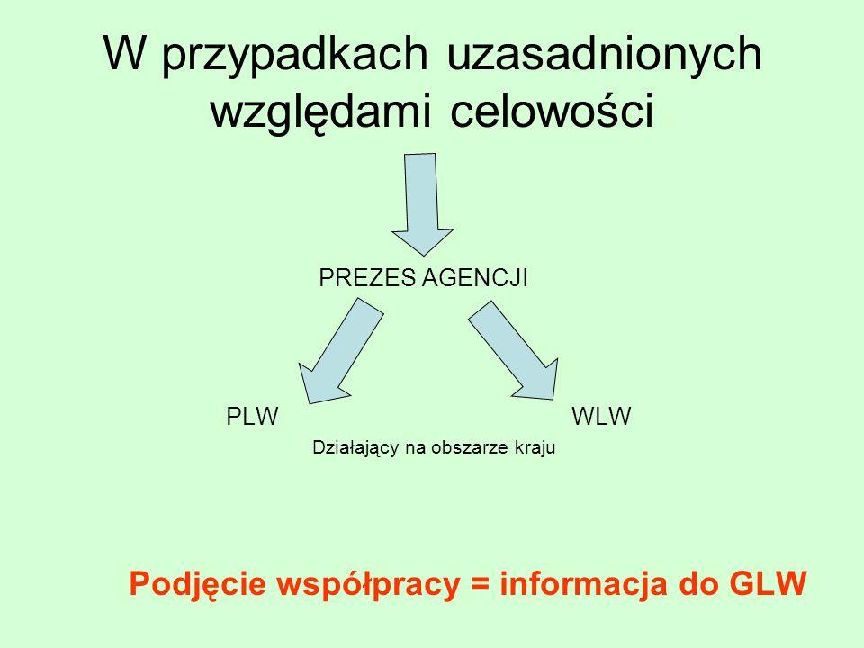 W przypadkach uzasadnionych względami celowości PREZES AGENCJI PLWWLW Działający na obszarze kraju Podjęcie współpracy = informacja do GLW