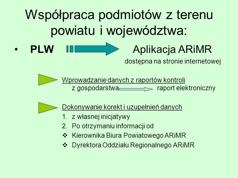 Współpraca podmiotów z terenu powiatu i województwa: PLW Aplikacja ARiMR dostępna na stronie internetowej Wprowadzanie danych z raportów kontroli z gospodarstwaraport elektroniczny Dokonywanie korekt i uzupełnień danych 1.z własnej inicjatywy 2.Po otrzymaniu informacji od Kierownika Biura Powiatowego ARiMR Dyrektora Oddziału Regionalnego ARiMR