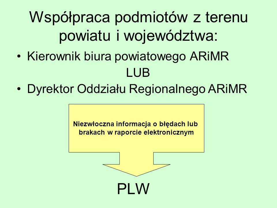 Współpraca podmiotów z terenu powiatu i województwa: Kierownik biura powiatowego ARiMR LUB Dyrektor Oddziału Regionalnego ARiMR PLW Niezwłoczna informacja o błędach lub brakach w raporcie elektronicznym