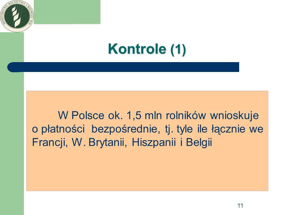 11 Kontrole (1) W Polsce ok. 1,5 mln rolników wnioskuje o płatności bezpośrednie, tj. tyle ile łącznie we Francji, W. Brytanii, Hiszpanii i Belgii