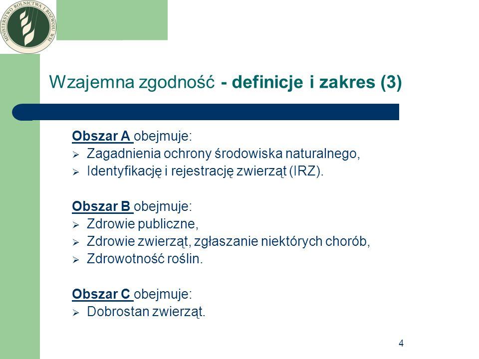 5 Wymogi wzajemnej zgodności Wymogi wzajemnej zgodności obowiązują już w prawodawstwie krajowym Nowym elementem są kontrole gospodarstw w tym zakresie od 1 stycznia 2009 r.