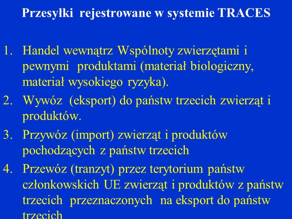 Przesyłki rejestrowane w systemie TRACES 1.Handel wewnątrz Wspólnoty zwierzętami i pewnymi produktami (materiał biologiczny, materiał wysokiego ryzyka).