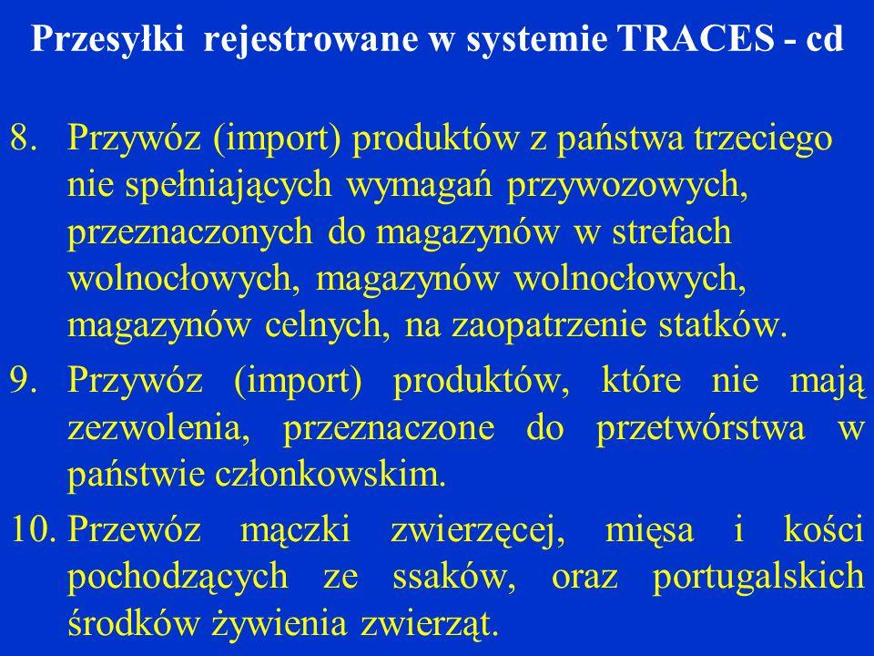 Przesyłki rejestrowane w systemie TRACES - cd 8.Przywóz (import) produktów z państwa trzeciego nie spełniających wymagań przywozowych, przeznaczonych do magazynów w strefach wolnocłowych, magazynów wolnocłowych, magazynów celnych, na zaopatrzenie statków.