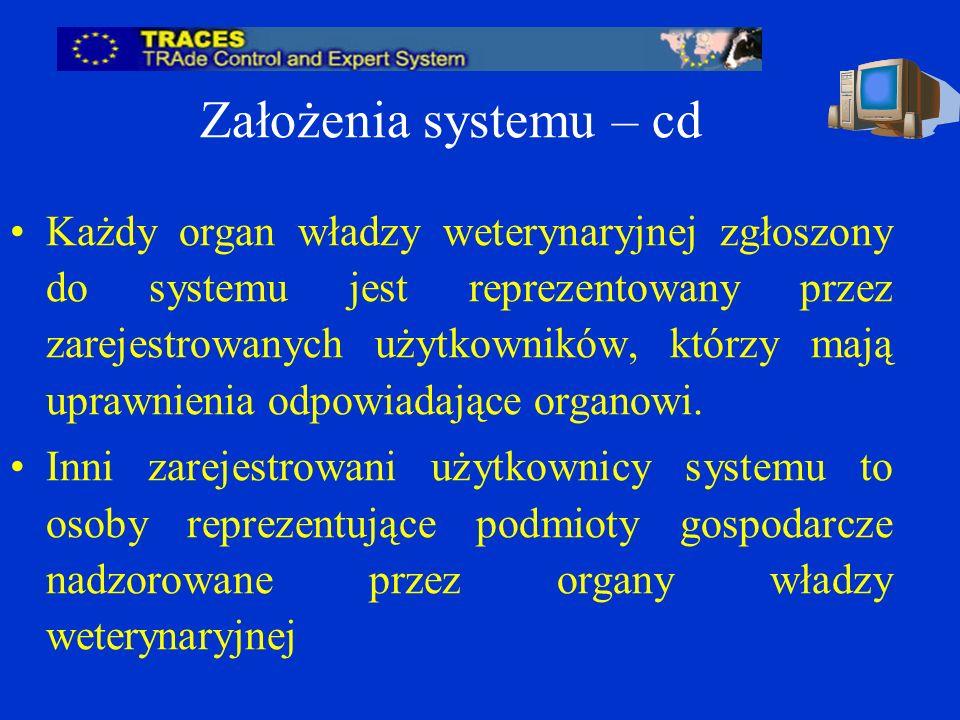 Założenia systemu – cd Każdy organ władzy weterynaryjnej zgłoszony do systemu jest reprezentowany przez zarejestrowanych użytkowników, którzy mają uprawnienia odpowiadające organowi.