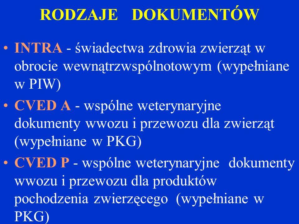 RODZAJE DOKUMENTÓW INTRA - świadectwa zdrowia zwierząt w obrocie wewnątrzwspólnotowym (wypełniane w PIW) CVED A - wspólne weterynaryjne dokumenty wwozu i przewozu dla zwierząt (wypełniane w PKG) CVED P - wspólne weterynaryjne dokumenty wwozu i przewozu dla produktów pochodzenia zwierzęcego (wypełniane w PKG)