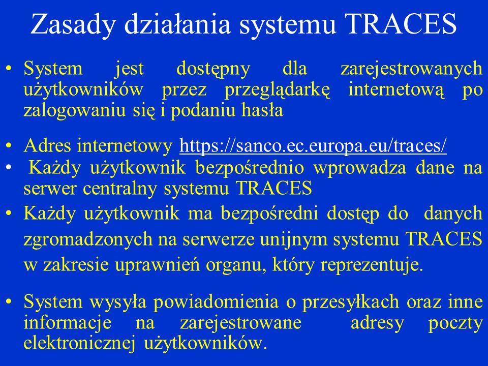 Zasady działania systemu TRACES System jest dostępny dla zarejestrowanych użytkowników przez przeglądarkę internetową po zalogowaniu się i podaniu hasła Adres internetowy https://sanco.ec.europa.eu/traces/ Każdy użytkownik bezpośrednio wprowadza dane na serwer centralny systemu TRACES Każdy użytkownik ma bezpośredni dostęp do danych zgromadzonych na serwerze unijnym systemu TRACES w zakresie uprawnień organu, który reprezentuje.