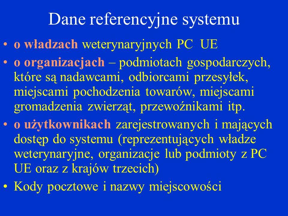 Dane referencyjne systemu o władzach weterynaryjnych PC UE o organizacjach – podmiotach gospodarczych, które są nadawcami, odbiorcami przesyłek, miejscami pochodzenia towarów, miejscami gromadzenia zwierząt, przewoźnikami itp.