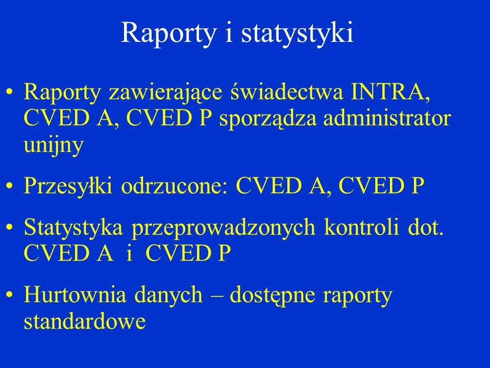 Raporty i statystyki Raporty zawierające świadectwa INTRA, CVED A, CVED P sporządza administrator unijny Przesyłki odrzucone: CVED A, CVED P Statystyka przeprowadzonych kontroli dot.