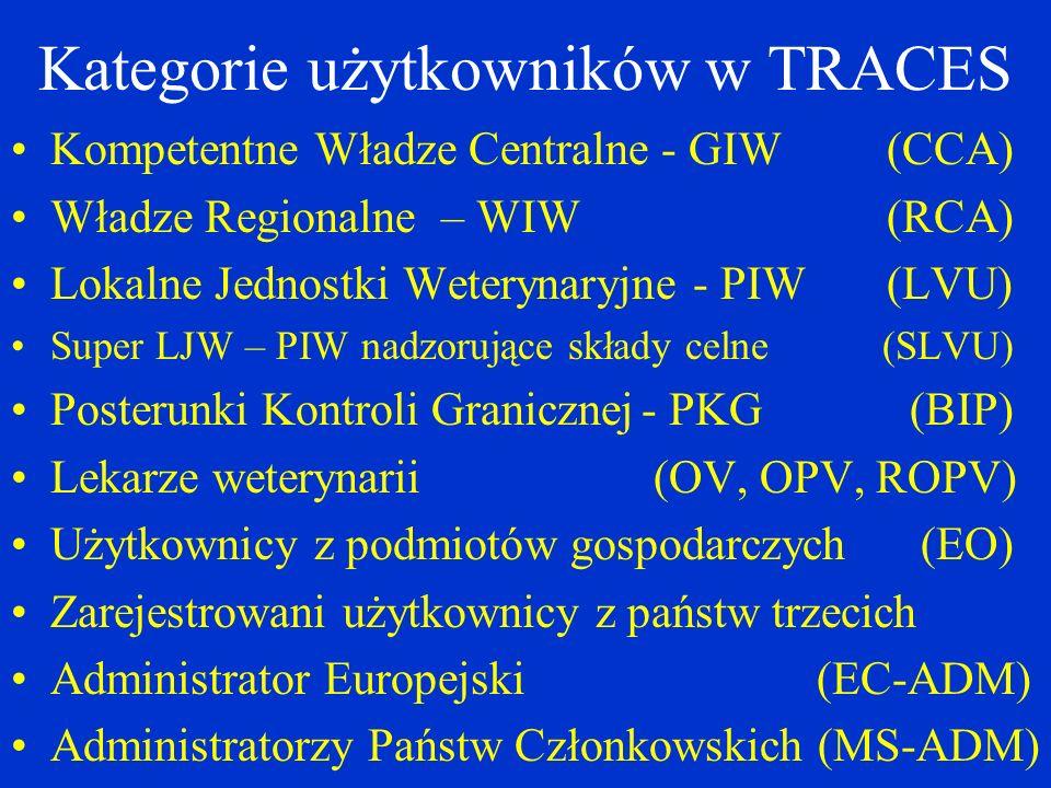 Kategorie użytkowników w TRACES Kompetentne Władze Centralne - GIW (CCA) Władze Regionalne – WIW (RCA) Lokalne Jednostki Weterynaryjne - PIW (LVU) Super LJW – PIW nadzorujące składy celne (SLVU) Posterunki Kontroli Granicznej- PKG (BIP) Lekarze weterynarii (OV, OPV, ROPV) Użytkownicy z podmiotów gospodarczych (EO) Zarejestrowani użytkownicy z państw trzecich Administrator Europejski (EC-ADM) Administratorzy Państw Członkowskich (MS-ADM)