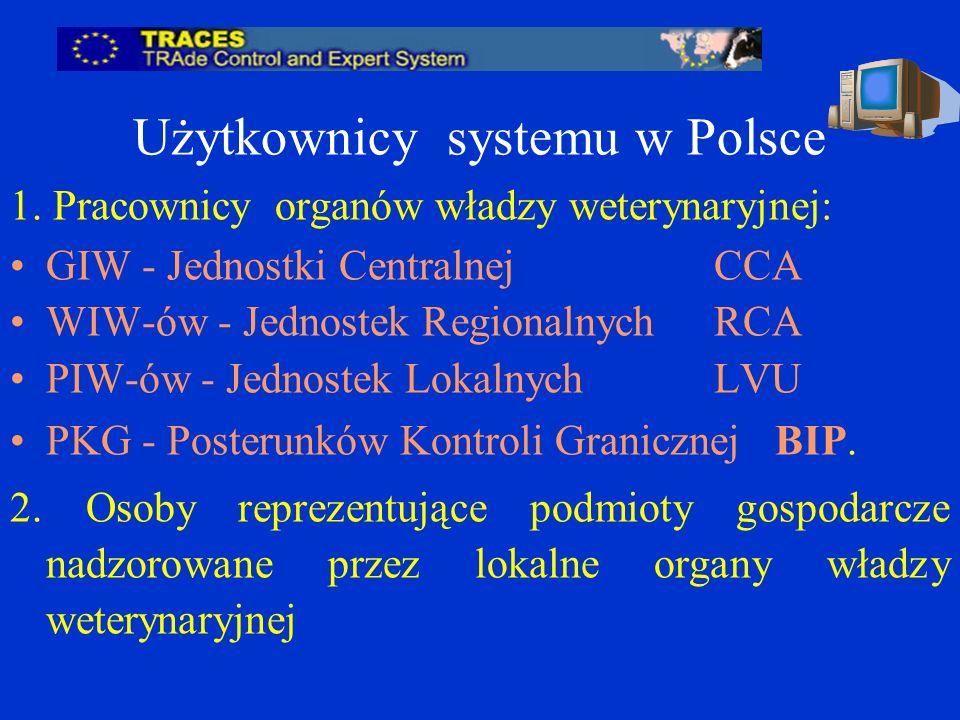 Użytkownicy systemu w Polsce 1.