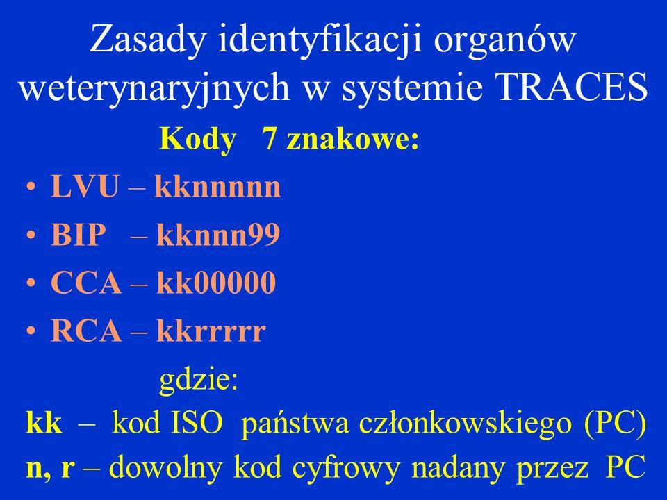 Kody 7 znakowe: LVU – kknnnnn BIP – kknnn99 CCA – kk00000 RCA – kkrrrrr gdzie: kk – kod ISO państwa członkowskiego (PC) n, r – dowolny kod cyfrowy nadany przez PC Zasady identyfikacji organów weterynaryjnych w systemie TRACES