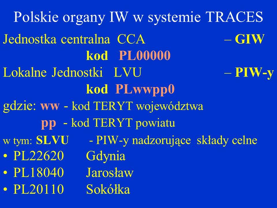 Polskie organy IW w systemie TRACES Jednostka centralna CCA – GIW kod PL00000 Lokalne JednostkiLVU– PIW-y kod PLwwpp0 gdzie: ww - kod TERYT województwa pp - kod TERYT powiatu w tym: SLVU - PIW-y nadzorujące składy celne PL22620Gdynia PL18040Jarosław PL20110Sokółka