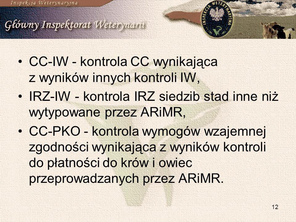 12 CC-IW - kontrola CC wynikająca z wyników innych kontroli IW, IRZ-IW - kontrola IRZ siedzib stad inne niż wytypowane przez ARiMR, CC-PKO - kontrola