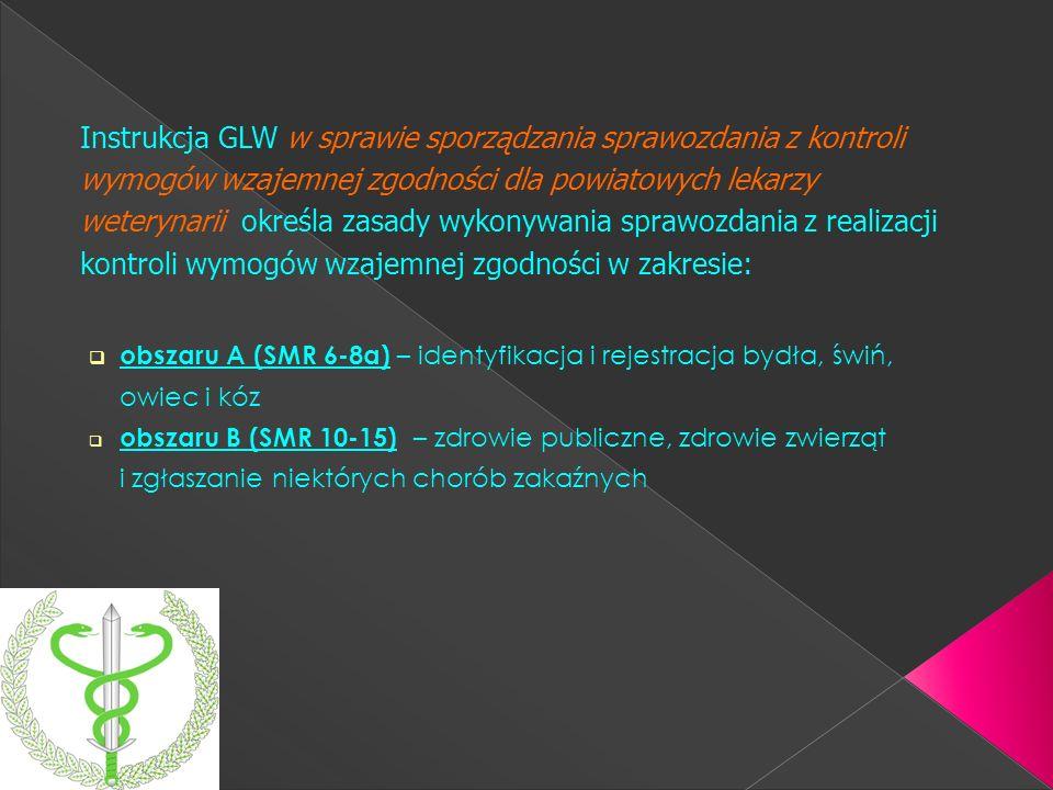 Instrukcja GLW w sprawie sporządzania sprawozdania z kontroli wymogów wzajemnej zgodności dla powiatowych lekarzy weterynarii określa zasady wykonywan