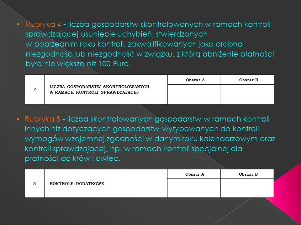 W rubrykach 6.1 – 6.5 należy podać liczbę zwierząt skontrolowanych w ramach kontroli wymogów wzajemnej zgodności z puli gospodarstw wytypowanych do kontroli w danym roku kalendarzowym, kontroli sprawdzającej oraz kontroli dodatkowych.