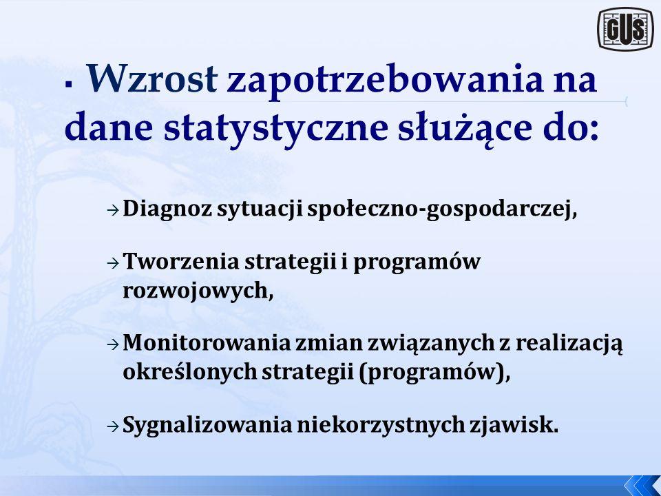 Diagnoz sytuacji społeczno-gospodarczej, Tworzenia strategii i programów rozwojowych, Monitorowania zmian związanych z realizacją określonych strategii (programów), Sygnalizowania niekorzystnych zjawisk.