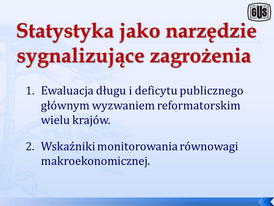 Nazwa wskaźnika POLSKAUE 2010202020102020 Wskaźnik zatrudnienia osób w wieku 20-64 lata 64,671,068,675,0 Nakłady na B + R w % PKB0,741,702,003,00 Odse
