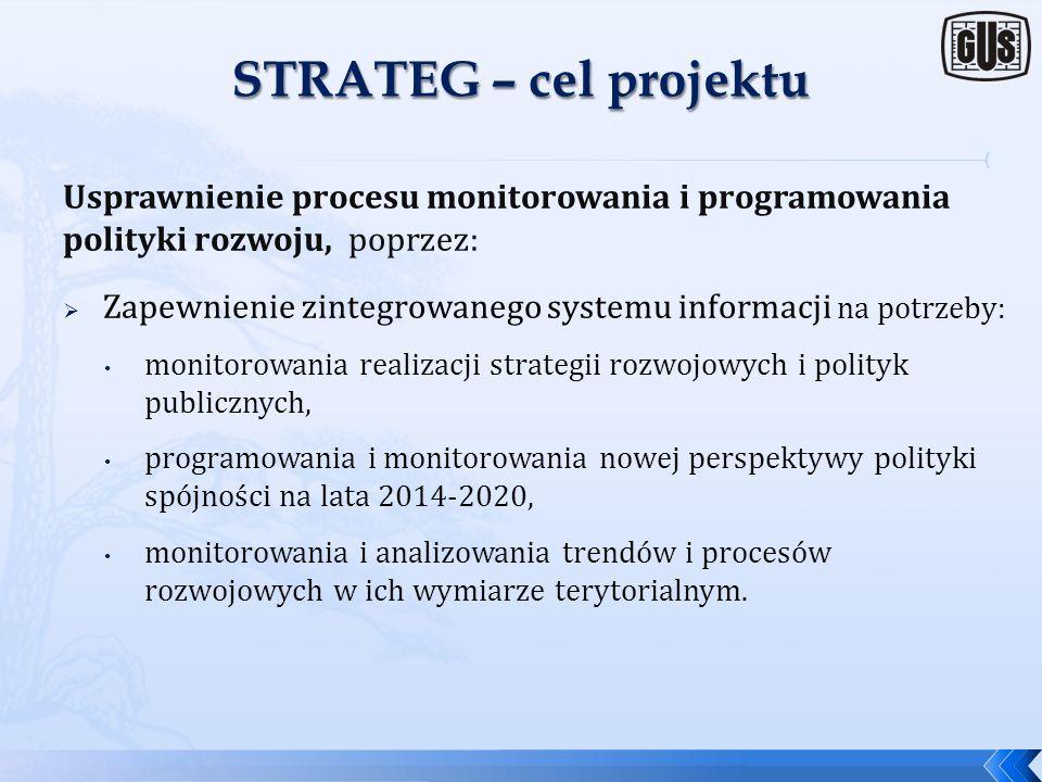 Projekt realizowany przez GUS we współpracy z MRR