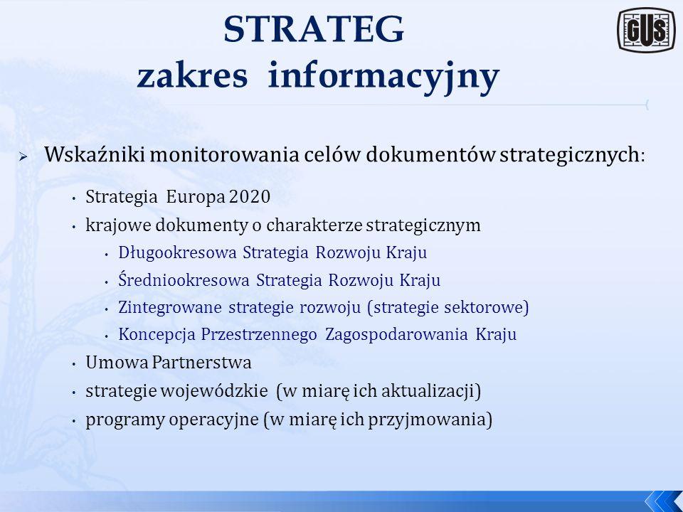 Usprawnienie procesu monitorowania i programowania polityki rozwoju, poprzez: Zapewnienie zintegrowanego systemu informacji na potrzeby: monitorowania