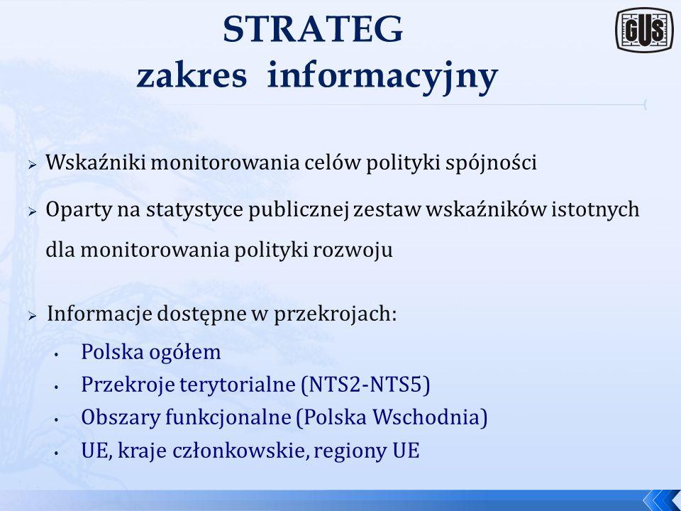 Wskaźniki monitorowania celów dokumentów strategicznych : Strategia Europa 2020 krajowe dokumenty o charakterze strategicznym Długookresowa Strategia