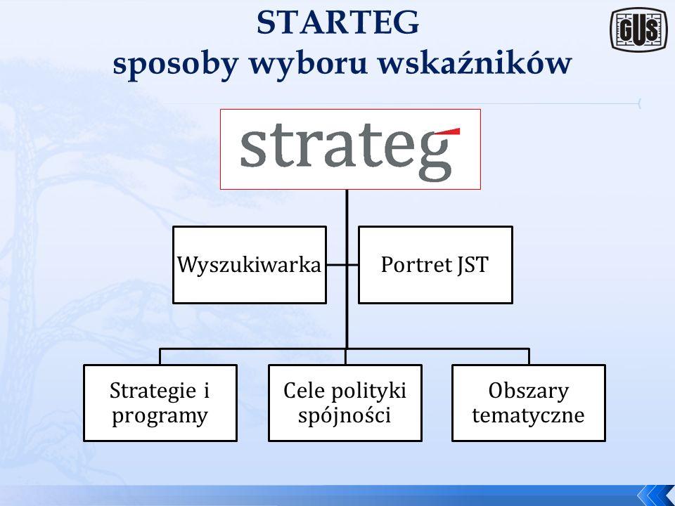 Wskaźniki monitorowania celów polityki spójności Oparty na statystyce publicznej zestaw wskaźników istotnych dla monitorowania polityki rozwoju Inform