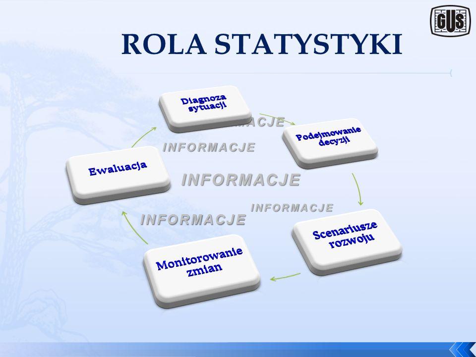 STRATEG Strategie i programy Cele polityki spójności Obszary tematyczne WyszukiwarkaPortret JST