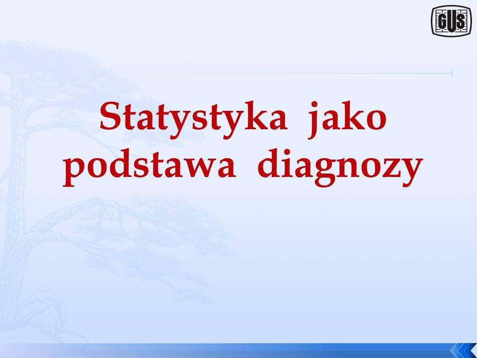 Wskaźniki monitorowania celów polityki spójności Oparty na statystyce publicznej zestaw wskaźników istotnych dla monitorowania polityki rozwoju Informacje dostępne w przekrojach: Polska ogółem Przekroje terytorialne (NTS2-NTS5) Obszary funkcjonalne (Polska Wschodnia) UE, kraje członkowskie, regiony UE